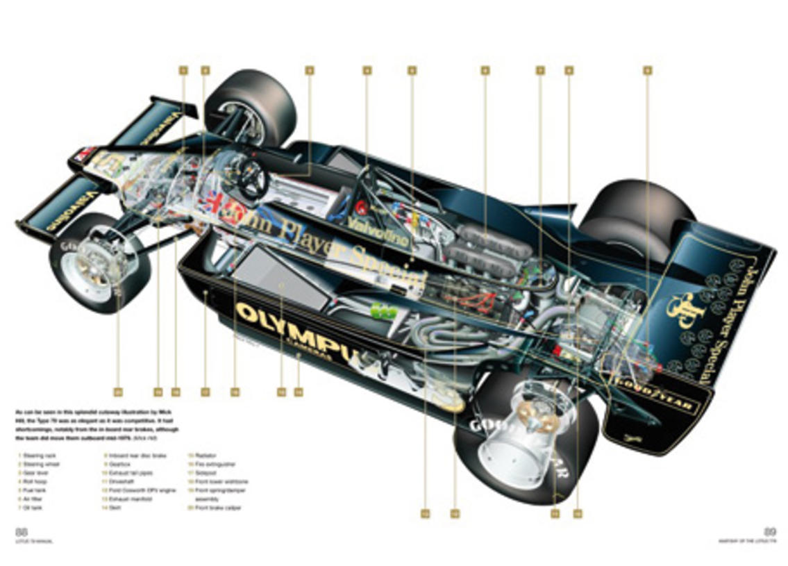 Lotus 79 F1 Owner's Workshop Manual ab 1977 Bild 3